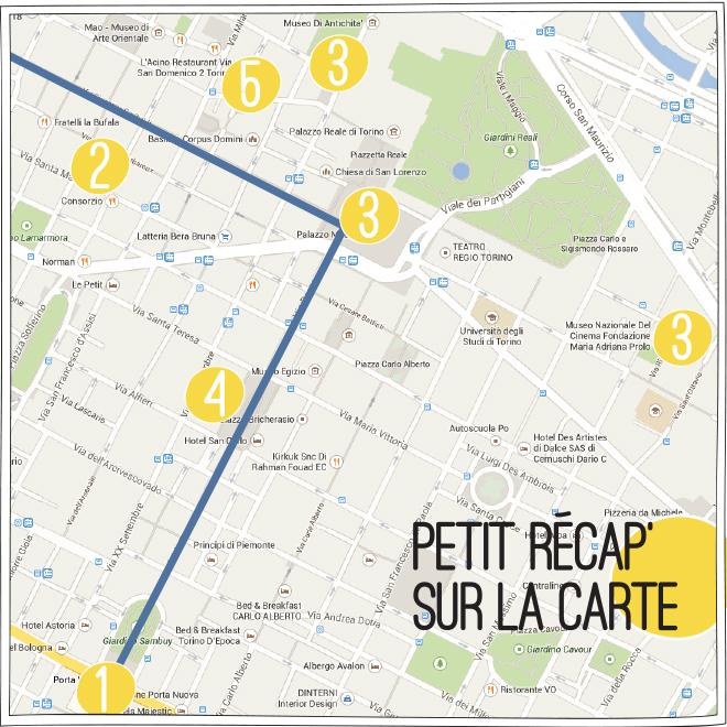 Week end à Turin - Carnet de Voyage -Petits Béguins