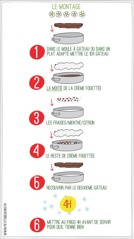Forêt aux fraises – Gâteau – Petits Béguins