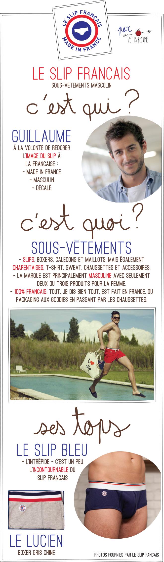 Le Slip Français - Cadeaux fête des pères - Petits Béguins