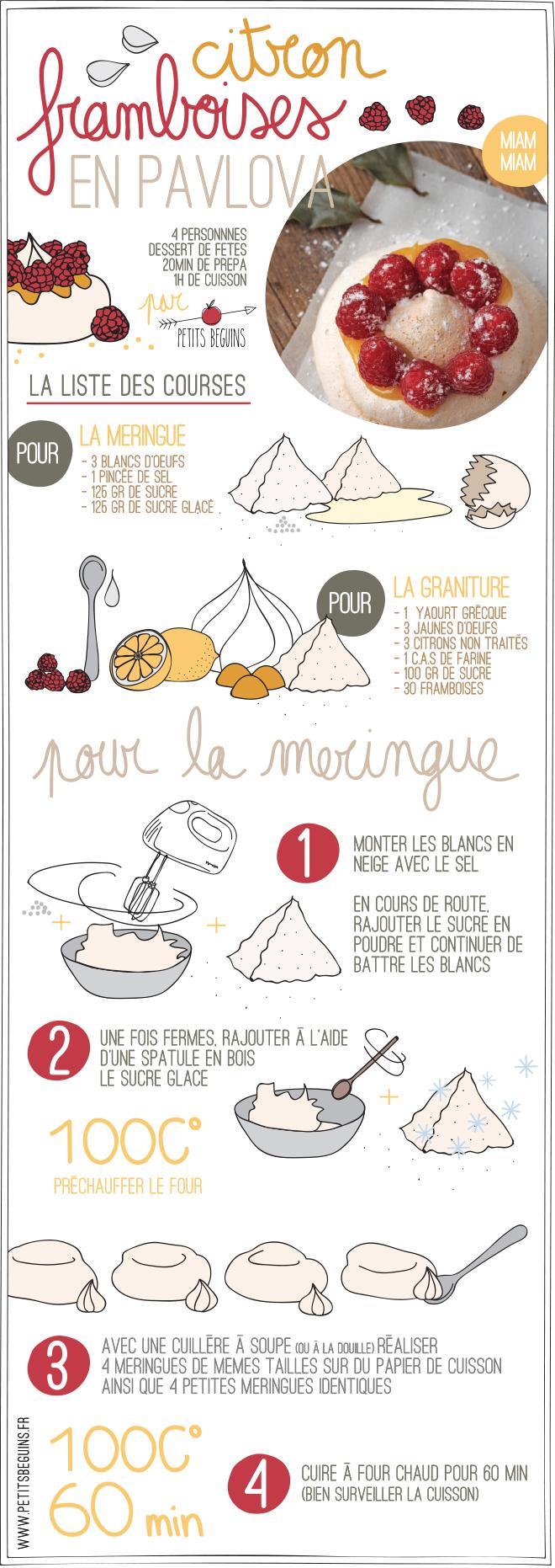 Pavlova Citron Framboises - Battelfood - Petits Béguins