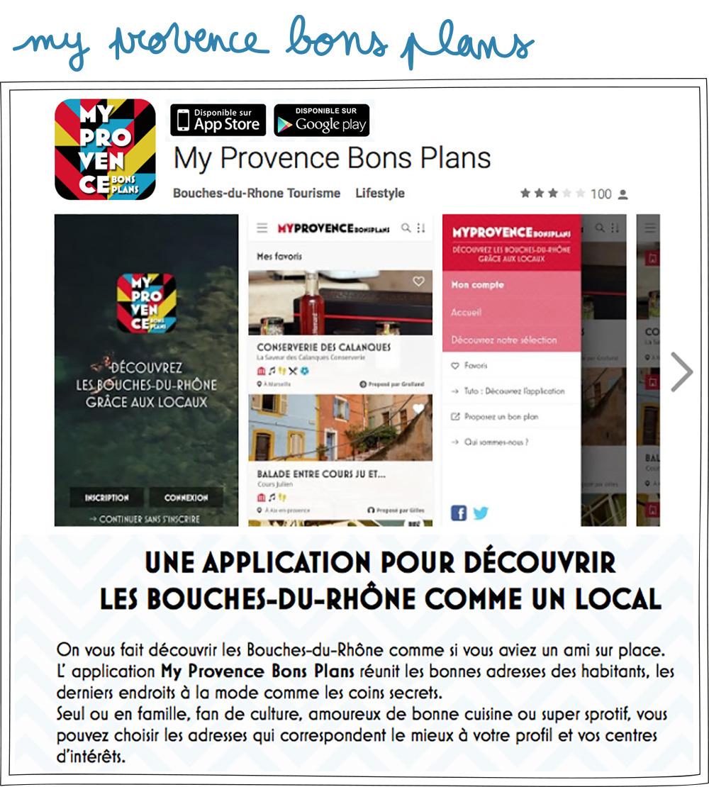 My Provence Bons Plans - Arles - Carnet de Voyage - Petits Béguins