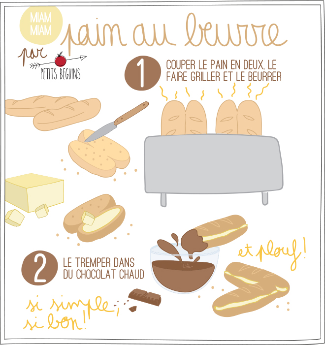 Recettes pour Petit Déjeuner - Brunch - Brioche Pasquier - Petits Béguins